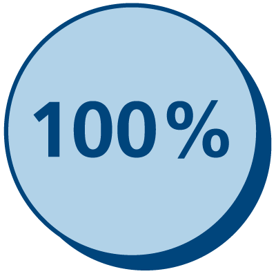 Info graphic 100 percent